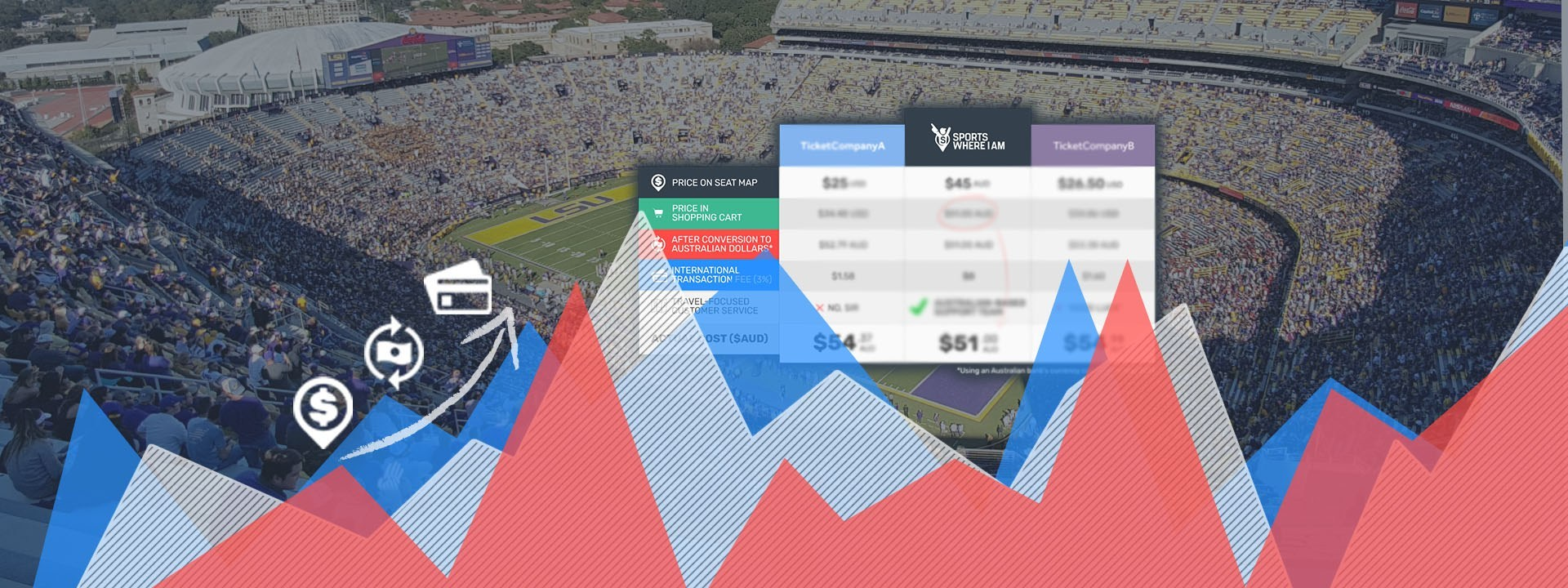 How to properly compare our sports ticket prices with other sites